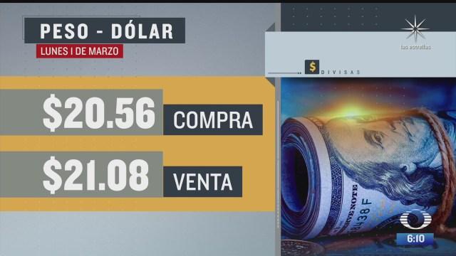 el dolar se vendio en 21 08 en la cdmx