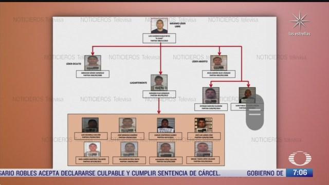 la estructura criminal que opera en el reclusorio oriente
