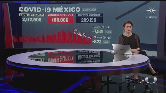 suman en mexico 188 mil 866 muertos por coronavirus