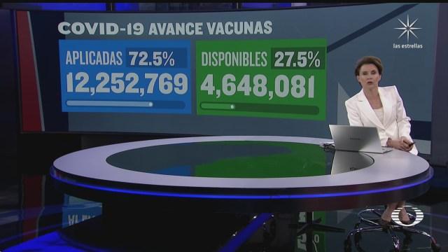 aplican 12 millones 252 mil vacunas en mexico