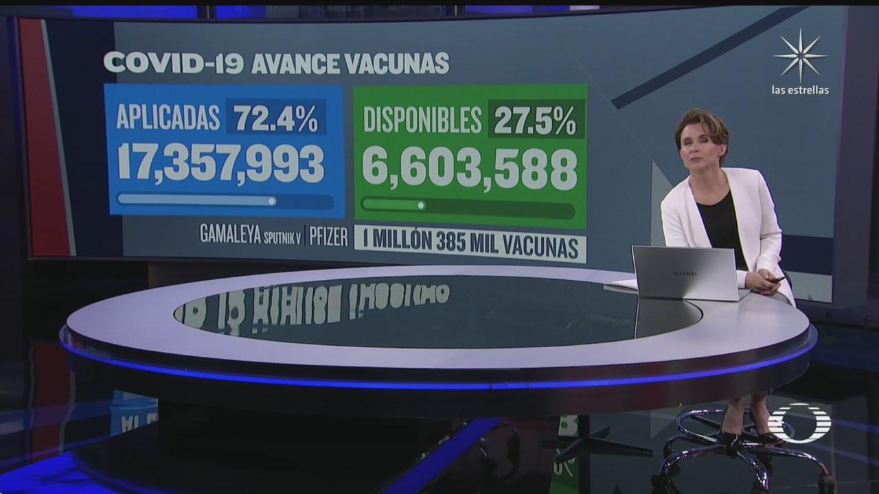 arriban a mexico mas vacunas contra covid hay mas de seis millones disponibles