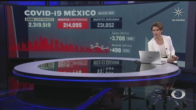 continuan en aumento las defunciones por covid 19 en mexico