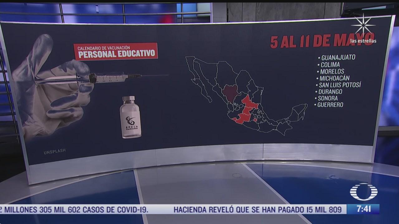 cual es el calendario de vacunacion para el personal educativo en mexico