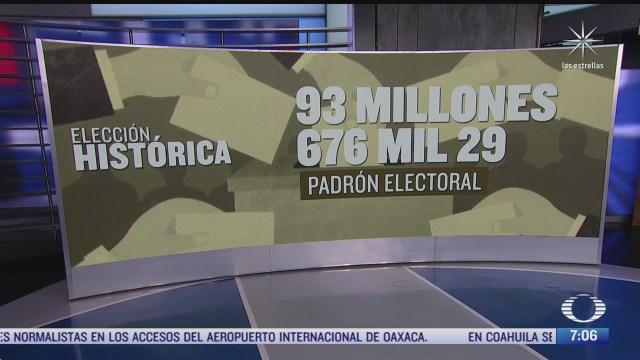cuales son las cifras del padron electoral y la lista nominal para las elecciones de junio