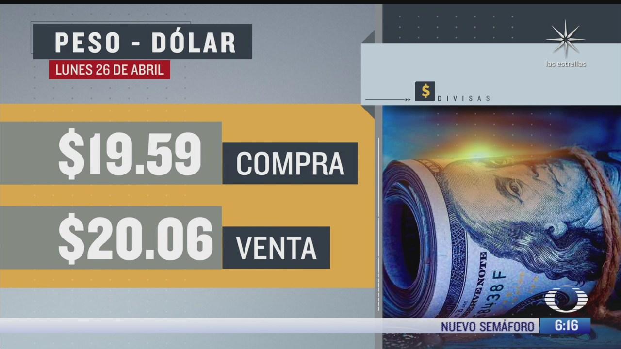 el dolar se vendio en 20 06 en la cdmx