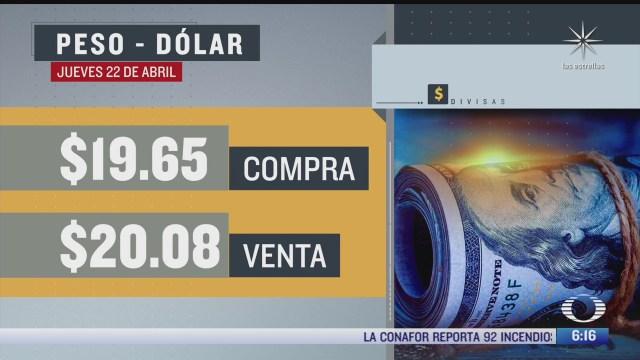 el dolar se vendio en 20 08 en la cdmx del 22 de abril del