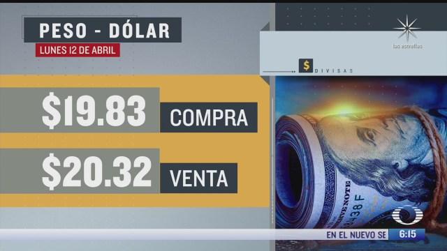 el dolar se vendio en 20 32 en la cdmx del 12 de abril del