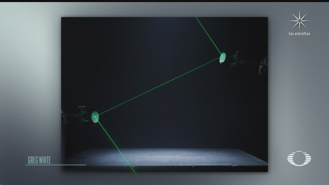 fotografo plasma como se verian distintas unidades de medidas con el tiempo
