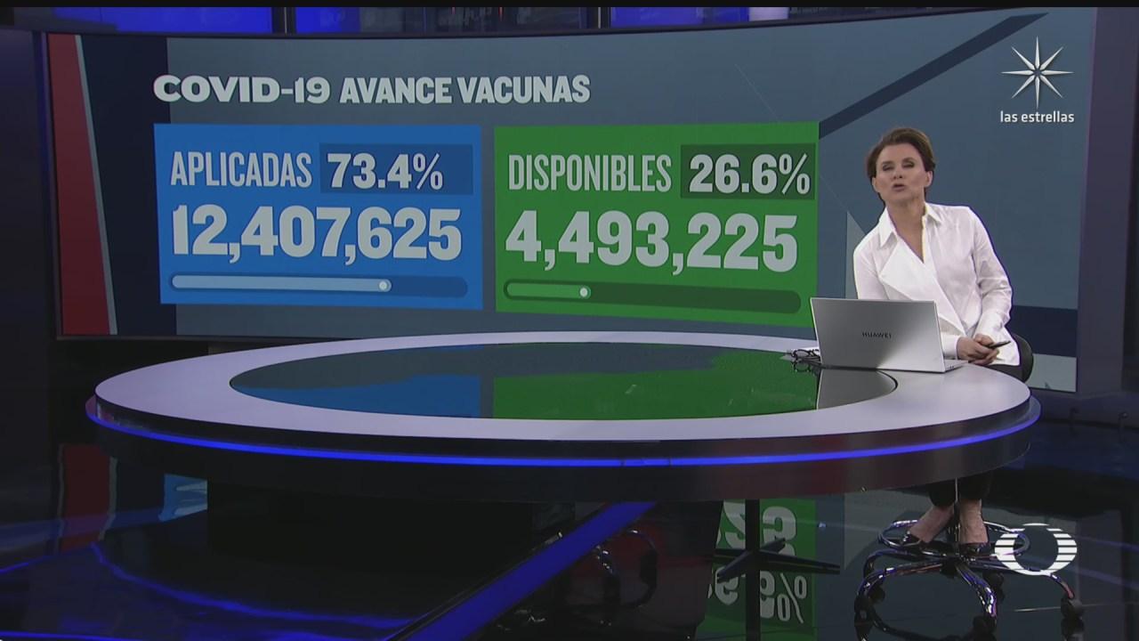 mas de 12 millones de vacunas se han aplicado en el pais