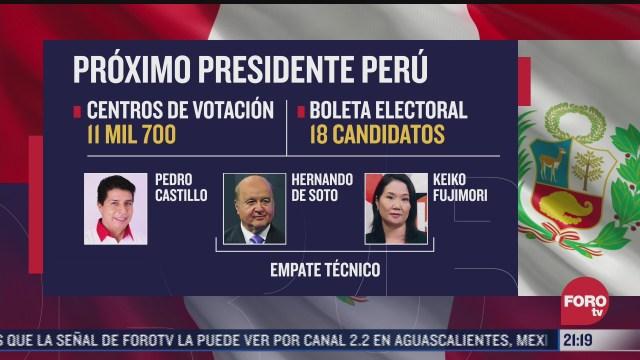 pedro castillo habria ganado primera ronda electoral en peru