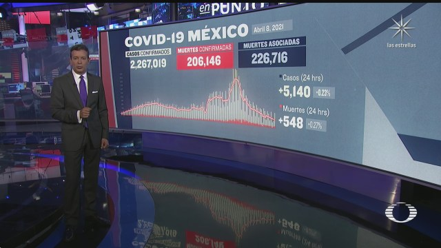 suman 206 mil 146 muertos por coronavirus en mexico