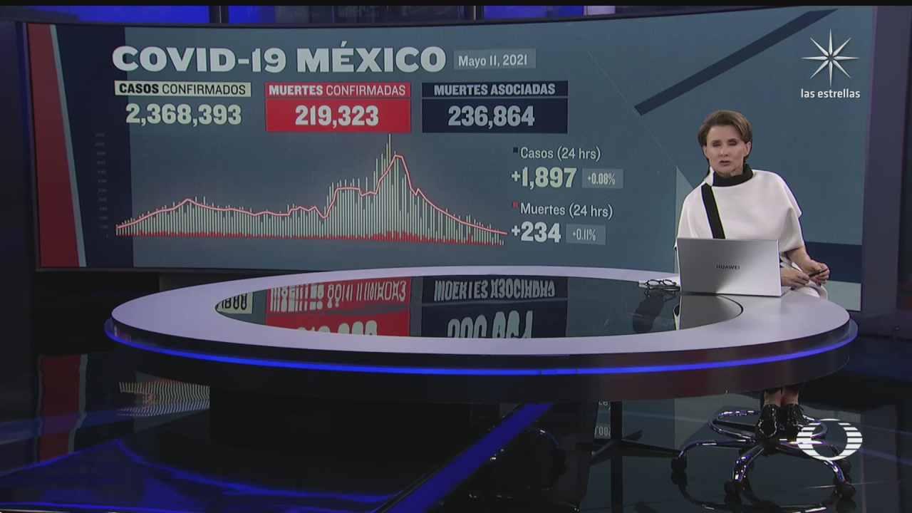 casos de covid 19 bajan de forma acelerada en mexico