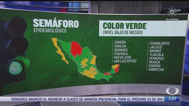 como esta el semaforo epidemiologico en los estados de mexico