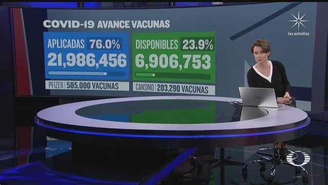 en mexico han sido aplicadas 21 millones 986 mil 456 vacunas contra covid