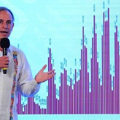 El Dr. Hugo López-Gatell, da el informe sobre el avance de la vacunación contra COVID-19, Ciudad de México, 17 de mayo de 2021 (Cuartoscuro)