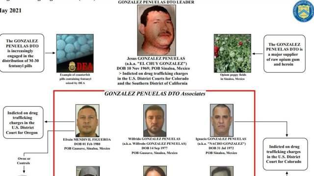 EEUU incluye en su lista de narcotraficantes al mexicano Jesús González Peñuelas
