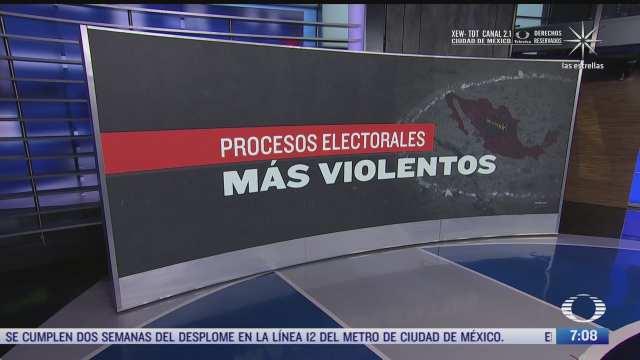 proceso electoral 2020 2021 uno de los mas violentos