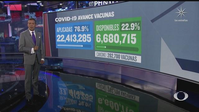 se han aplicado 22 millones 413 mil 285 vacunas contra covid en mexico