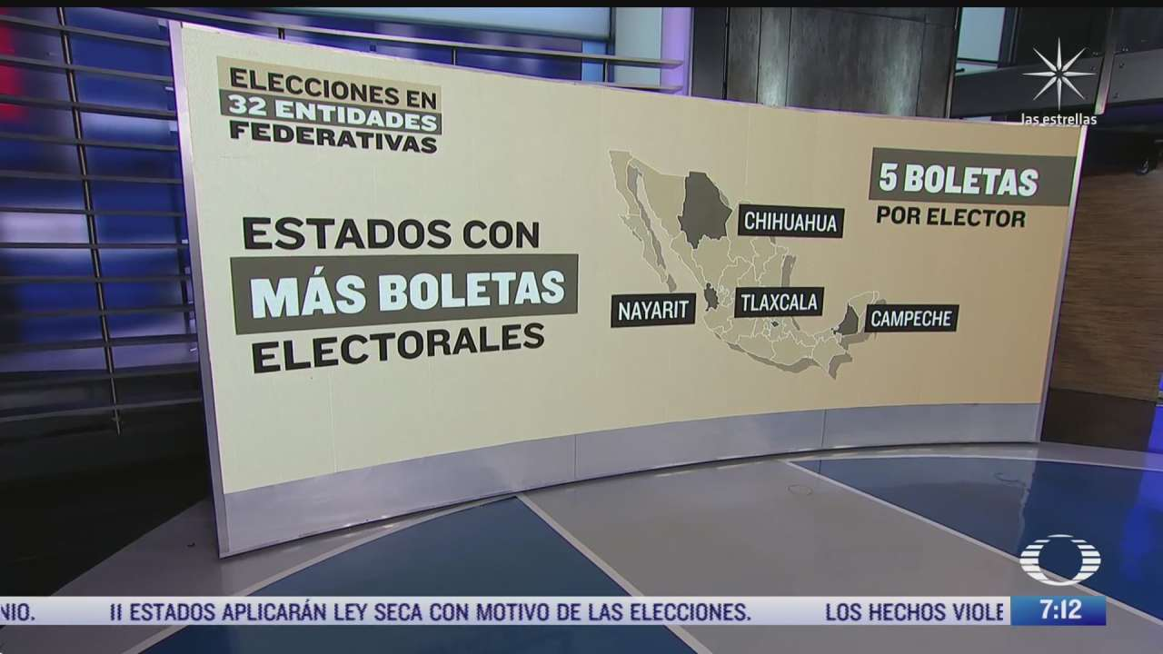 como es la distribucion de boletas electorales en mexico