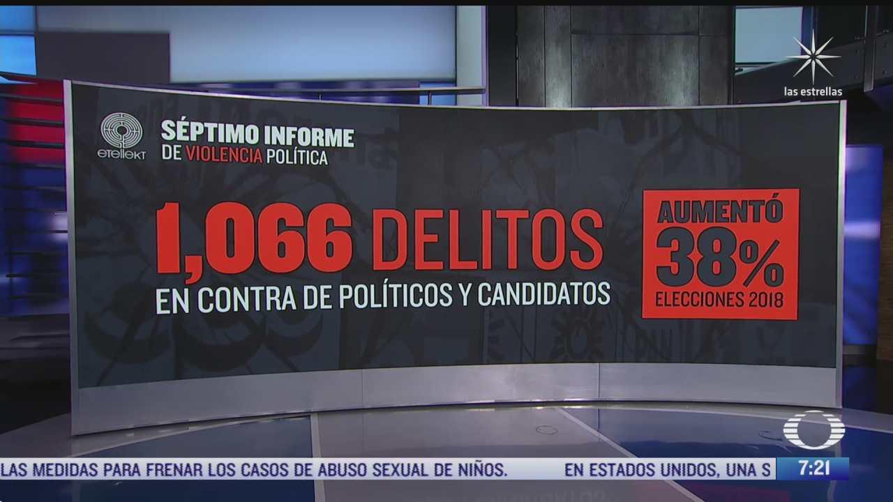 cual es el balance final de la violencia politica durante el reciente proceso electoral en mexico