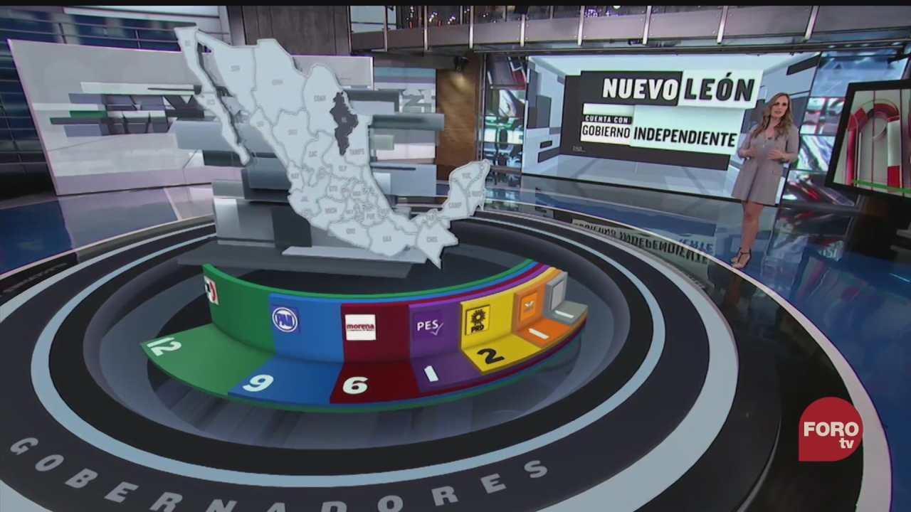 cual es el panorama de las gubernaturas en mexico