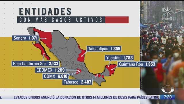 cuales son los estados con mas casos activos de covid