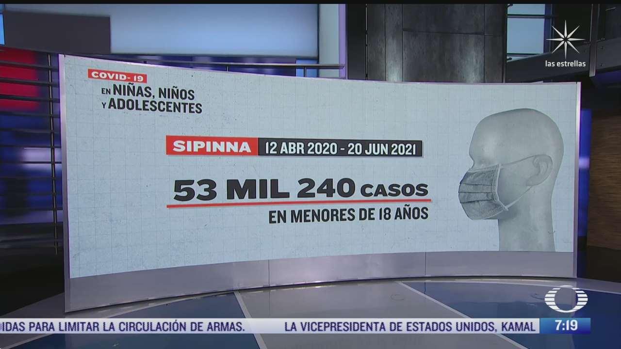 cuantos casos de covid 19 se han reportado en ninos y adolescentes en mexico