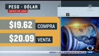 el dolar se vendio en 20 09 en la cdmx del 3 de junio del