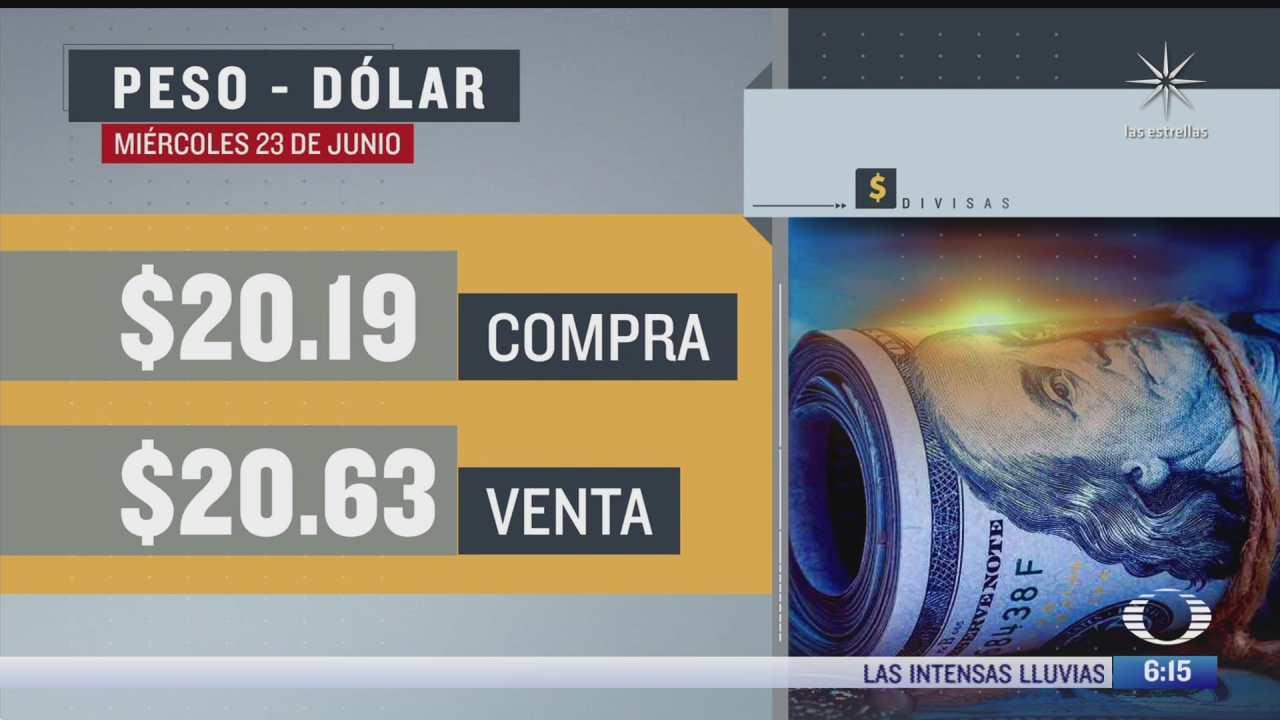 el dolar se vendio en 20 63 en la cdmx del 23 junio