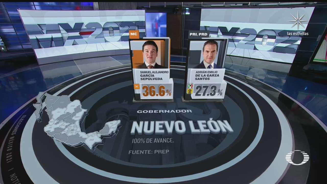 panorama de las elecciones a gobernador en 15 estados triunfos y derrotas