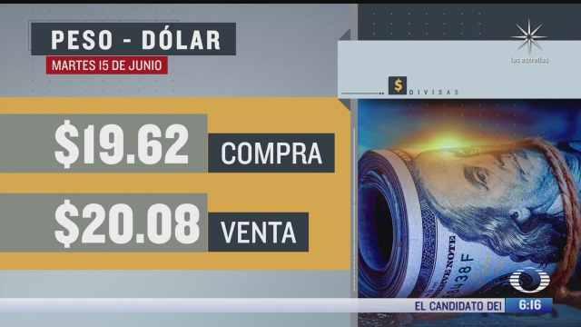 El dólar se vendió en $20.08 en la CDMX del 15 junio 2021
