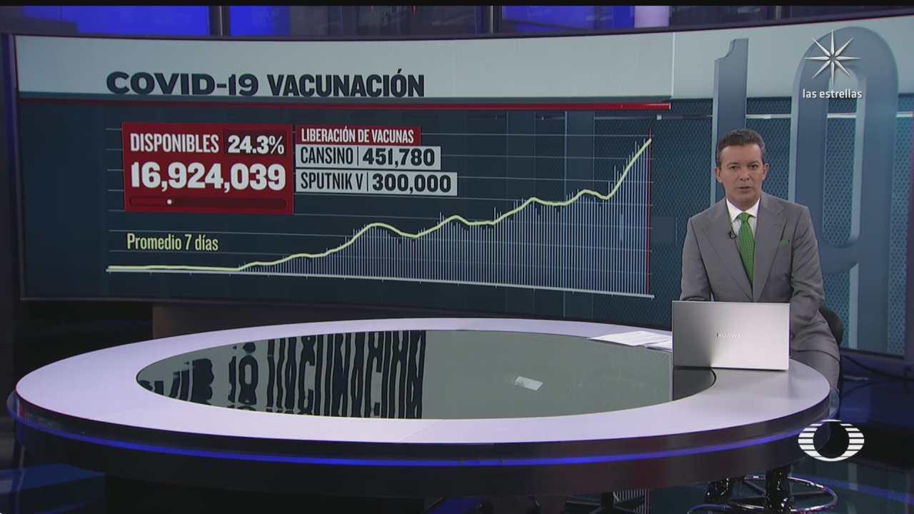 avanza vacunacion en mexico