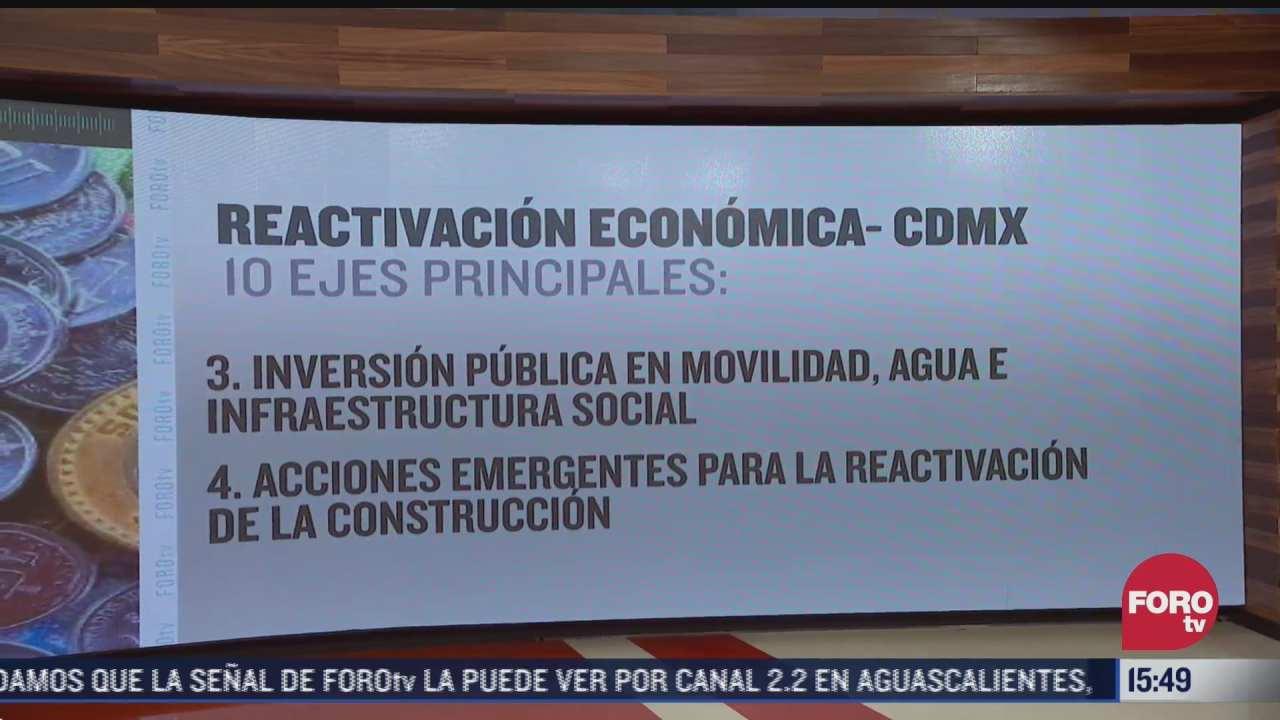 cdmx presenta plan de reactivacion economica