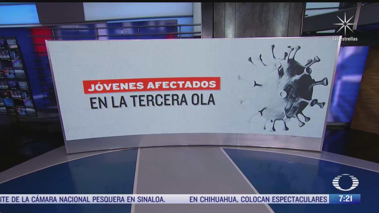 covid 19 afecta a jovenes en mexico