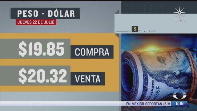 el dolar se vendio en 20 32 en la cdmx