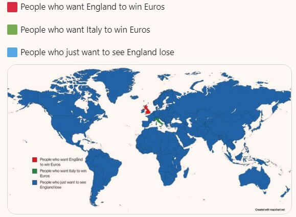 Memes final Eurocopa 2021 Italia vs Inglaterra