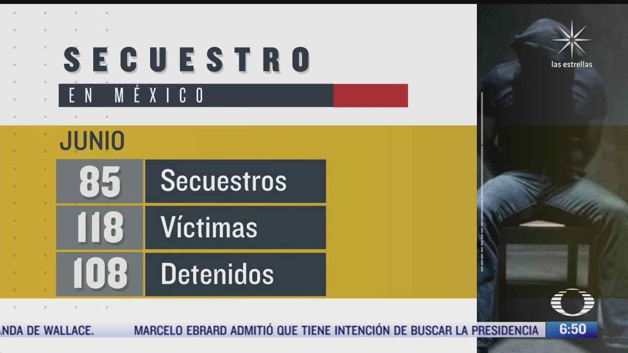 que estados acumulan mas secuestros en mexico