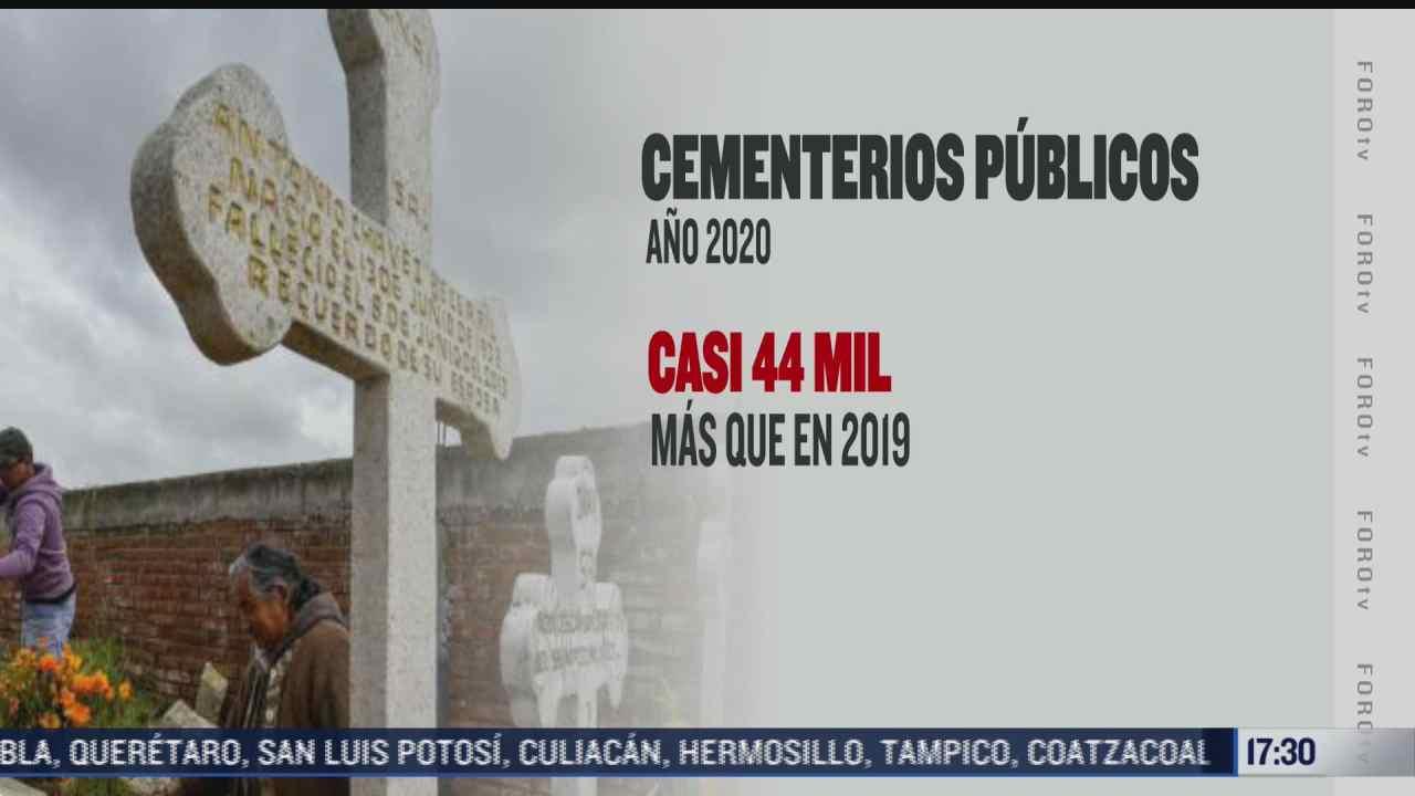 sube 11 cremacion en panteones publicos inegi