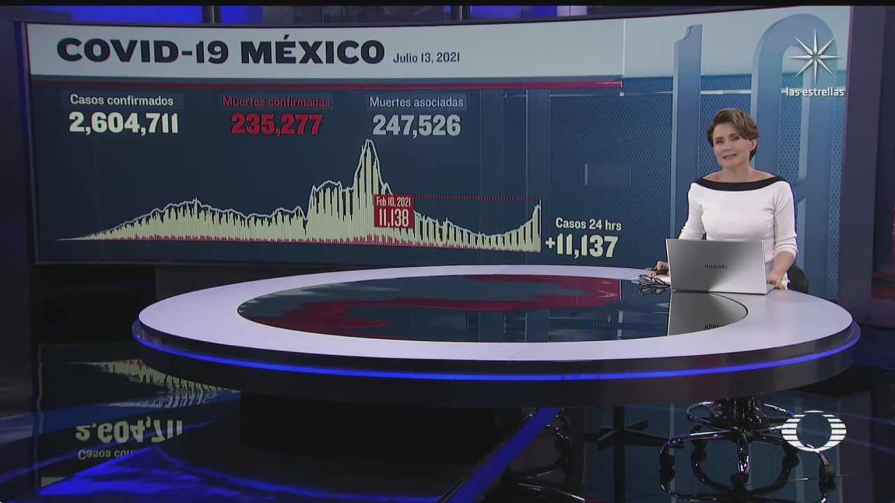 suman en mexico 235 mil 277 muertos por covid