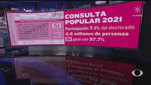 asi se llevo a cabo la primera consulta popular en mexico