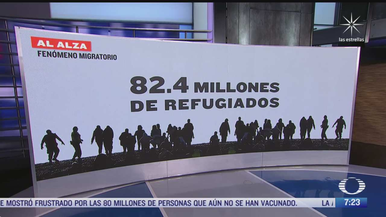 como es el mapa de las crisis migratorias en el mundo