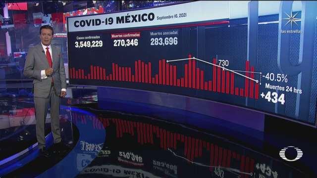disminuyen casos covid en mexico