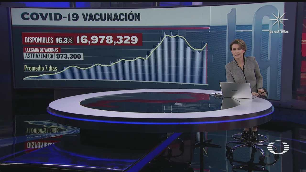 se han aplicado 87 millones 224 mil 714 vacunas contra covid 19 en mexico