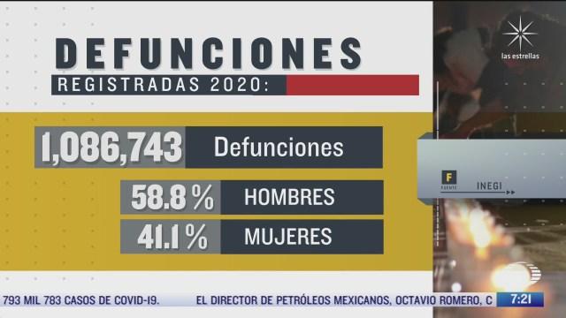 covid entre las tres principales causas de muerte en mexico en 2020 inegi