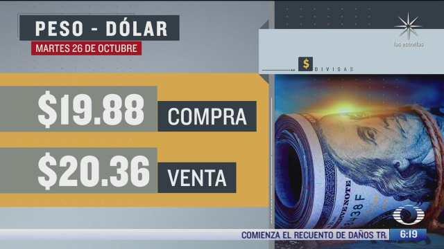 el dolar se vendio en 20 36 en la cdmx del 26 oct