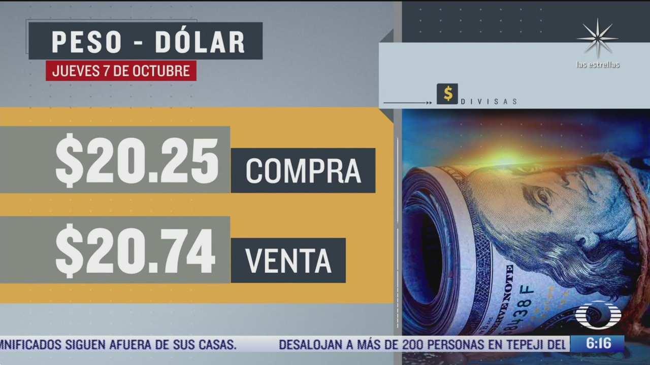 el dolar se vendio en 20 74 en la cdmx del 7 octubre
