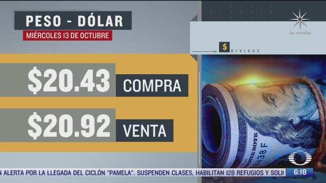 el dolar se vendio en 20 92 en la cdmx