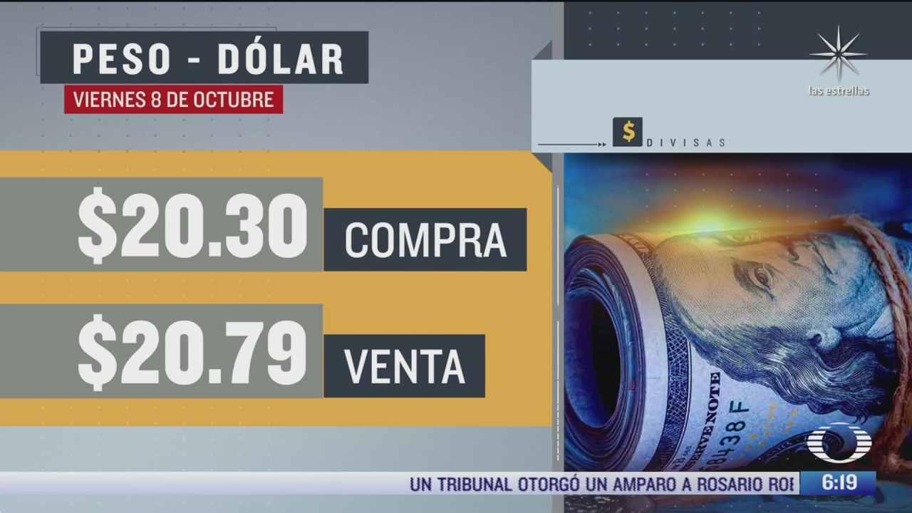 El dólar se vendió en $20.79 en la CDMX