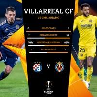 estadistiques dinamo zagreb vs villarreal europa league