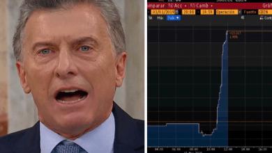 Photo of Mientras hablaba Macri, subía el riesgo país y caían los bonos argentinos